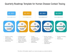 Quarterly Roadmap Template For Human Disease Contact Tracing Portrait