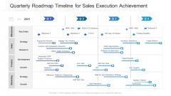 Quarterly Roadmap Timeline For Sales Execution Achievement Elements