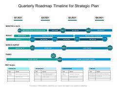 Quarterly Roadmap Timeline For Strategic Plan Introduction