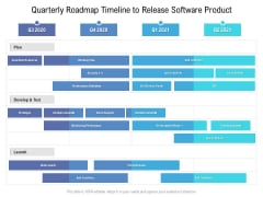 Quarterly Roadmap Timeline To Release Software Product Rules