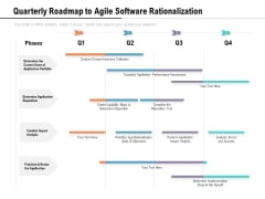 Quarterly Roadmap To Agile Software Rationalization Designs