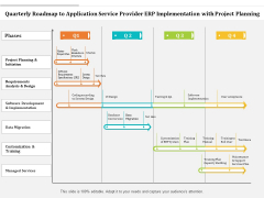 Quarterly Roadmap To Application Service Provider ERP Implementation With Project Planning Clipart