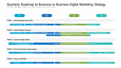 Quarterly Roadmap To Business To Business Digital Marketing Strategy Structure