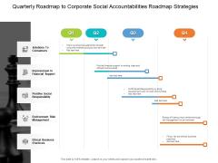 Quarterly Roadmap To Corporate Social Accountabilities Roadmap Strategies Introduction