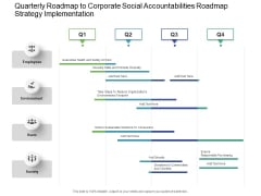 Quarterly Roadmap To Corporate Social Accountabilities Roadmap Strategy Implementation Background