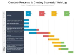 Quarterly Roadmap To Creating Successful Web Log Guidelines