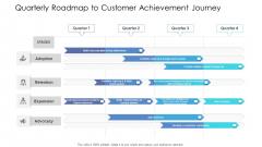 Quarterly Roadmap To Customer Achievement Journey Ppt Portfolio Example PDF