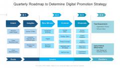 Quarterly Roadmap To Determine Digital Promotion Strategy Summary