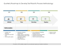 Quarterly Roadmap To Develop Test Robotic Process Methodology Rules