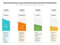 Quarterly Roadmap To Generate Sales Though Social Networking Marketing Ideas