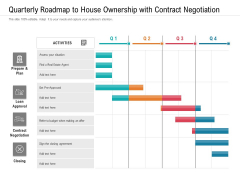Quarterly Roadmap To House Ownership With Contract Negotiation Icons