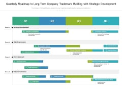 Quarterly Roadmap To Long Term Company Trademark Building With Strategic Development Topics