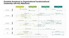 Quarterly Roadmap To Organizational Transformational Leadership With Key Milestones Download