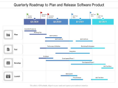 Quarterly Roadmap To Plan And Release Software Product Microsoft