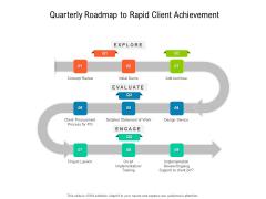 Quarterly Roadmap To Rapid Client Achievement Structure
