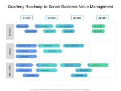 Quarterly Roadmap To Scrum Business Value Management Guidelines