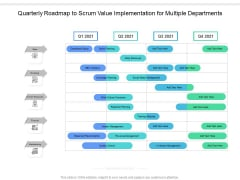 Quarterly Roadmap To Scrum Value Implementation For Multiple Departments Clipart