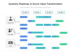 Quarterly Roadmap To Scrum Value Transformation Mockup