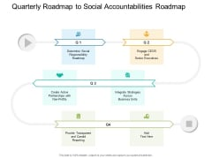 Quarterly Roadmap To Social Accountabilities Roadmap Designs