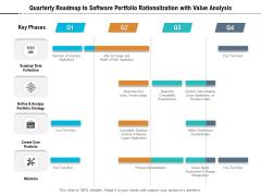 Quarterly Roadmap To Software Portfolio Rationalization With Value Analysis Elements