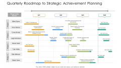 Quarterly Roadmap To Strategic Achievement Planning Ppt Outline Deck PDF