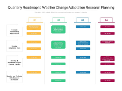 Quarterly Roadmap To Weather Change Adaptation Research Planning Mockup