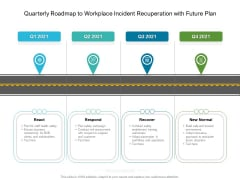 Quarterly Roadmap To Workplace Incident Recuperation With Future Plan Guidelines