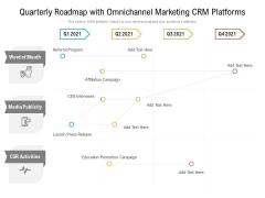 Quarterly Roadmap With Omnichannel Marketing CRM Platforms Topics