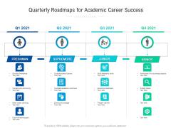Quarterly Roadmaps For Academic Career Success Infographics
