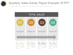 Quarterly Sales Activity Report Example Of Ppt