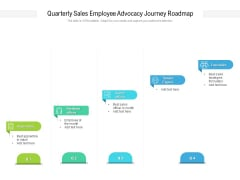 Quarterly Sales Employee Advocacy Journey Roadmap Themes