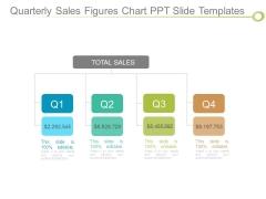 Quarterly Sales Figures Chart Ppt Slide Templates