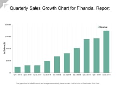 Quarterly Sales Growth Chart For Financial Report Ppt PowerPoint Presentation Ideas Infographics