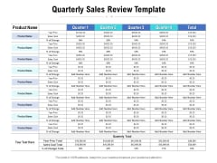 Quarterly Sales Review Template Ppt PowerPoint Presentation Ideas Elements