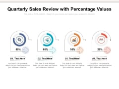 Quarterly Sales Review With Percentage Values Ppt PowerPoint Presentation Pictures Slide Portrait