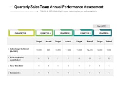 Quarterly Sales Team Annual Performance Assessment Ppt PowerPoint Presentation Gallery Display PDF