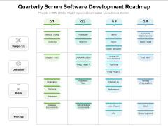 Quarterly Scrum Software Development Roadmap Formats