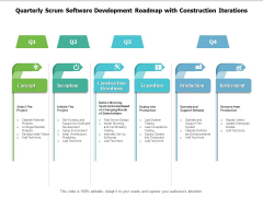 Quarterly Scrum Software Development Roadmap With Construction Iterations Download