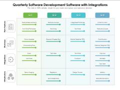 Quarterly Scrum Software Development Software With Integrations Information