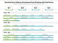 Quarterly Scrum Software Development Team Roadmap With Code Review Diagrams