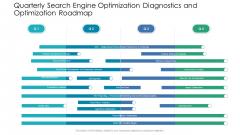 Quarterly Search Engine Optimization Diagnostics And Optimization Roadmap Guidelines