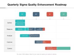 Quarterly Sigma Quality Enhancement Roadmap Summary