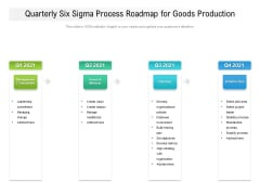 Quarterly Six Sigma Process Roadmap For Goods Production Demonstration