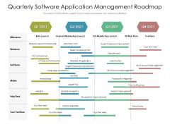 Quarterly Software Application Management Roadmap Topics