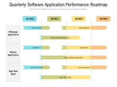 Quarterly Software Application Performance Roadmap Template