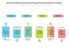 Quarterly Software Development Change Planning Roadmap Of Company Background