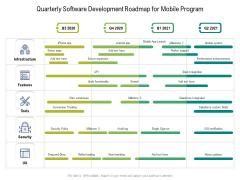 Quarterly Software Development Roadmap For Mobile Program Themes