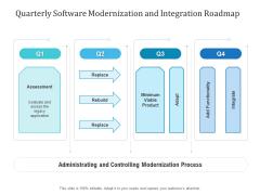 Quarterly Software Modernization And Integration Roadmap Template