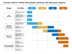 Quarterly Software Portfolio Rationalization Roadmap With Opportunity Mapping Slides