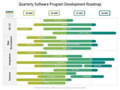 Quarterly Software Program Development Roadmap Portrait